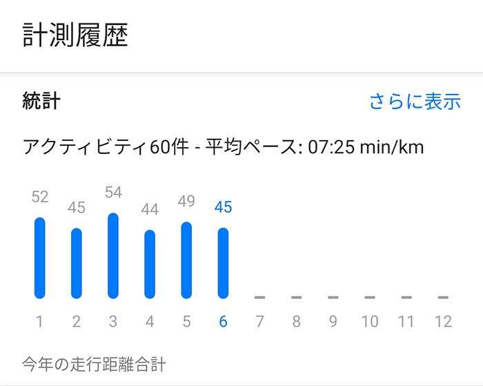 Screenshot_20190626_013039_com.runtastic.android