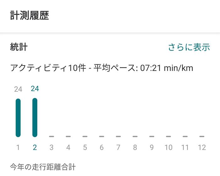 Screenshot_20200227_123919_com.runtastic.android
