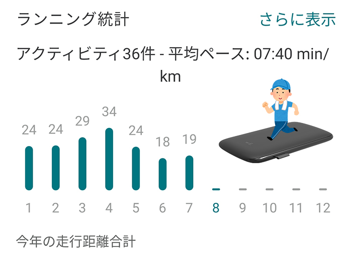 Screenshot_20200802_224757_com.runtastic.androidのコピー